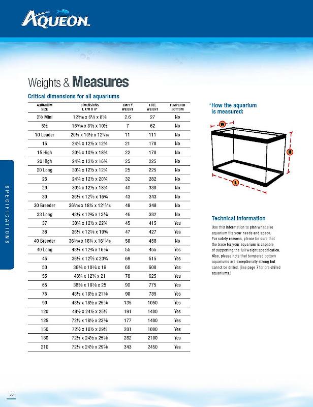 Aquarium size chart 1000 aquarium ideas for 29 gallon fish tank dimensions