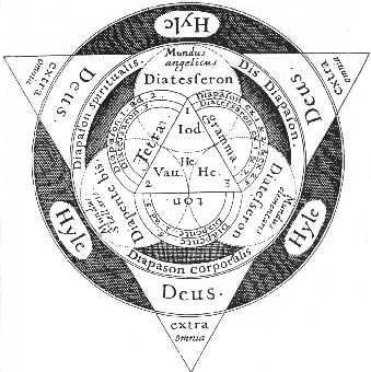 What Is Hermeticism Cover