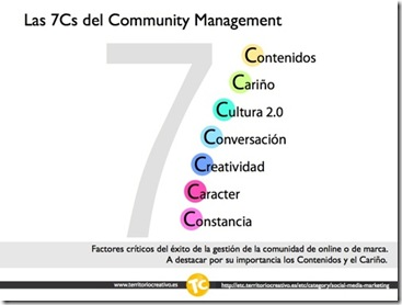 7Cs-CM-traspa-etc-tm