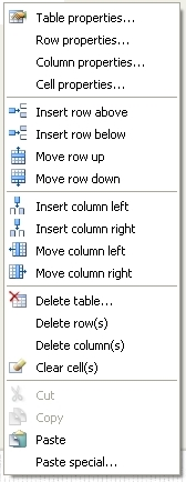 Table commands active