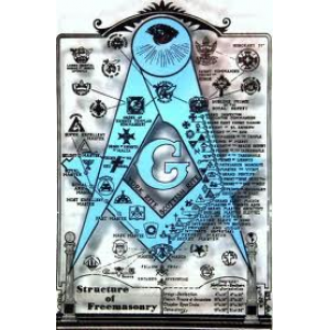 The Constitutions Of The Freemasons 1734 Cover