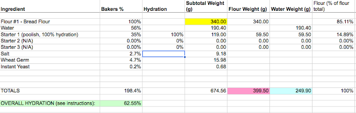 Overall hydration calculation sheet