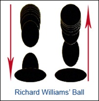 Richard_Williams_Ball