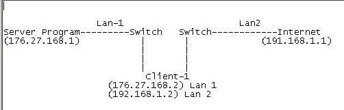 lh6.ggpht.com/_u3etHO8-eLw/S2JKlCPnz4I/AAAAAAAAAC4/nrAnuv6cYMg/lan0.jpg