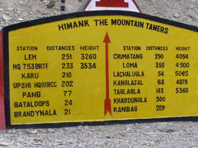 The Roadsign after Sarchu...