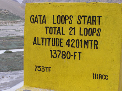 Gata Loops start