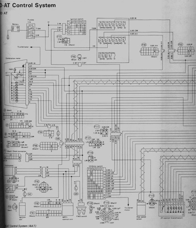 ej wiring diagram wiring diagrams best installing an ej tcu 4eat into an ea car 4eat subaru relay wiring diagram ej wiring diagram