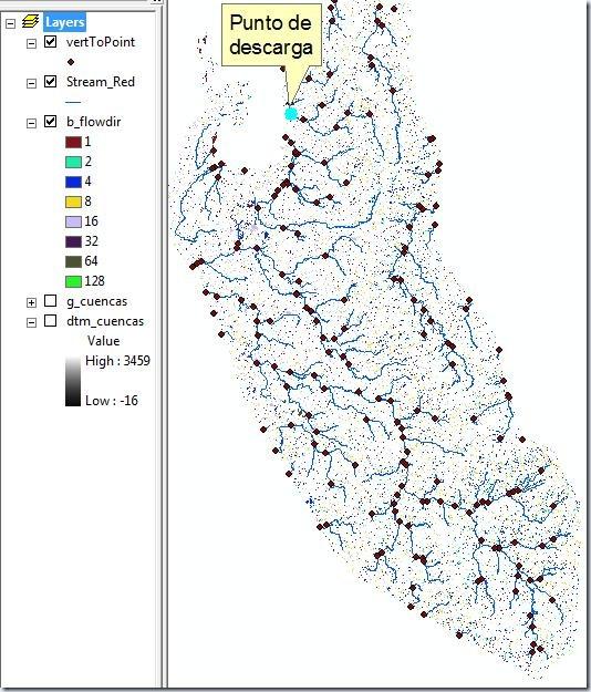 Localización de descarga de la cuenca