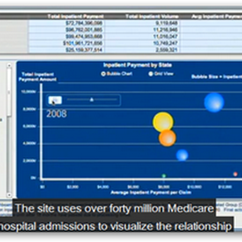 CMS Dashboard Beta is Up and Running – Transparency in Medicare Spending Library and Visualizations
