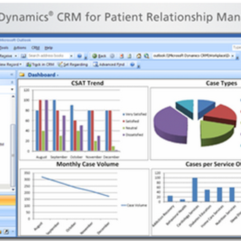 GE Healthcare Centricity Software to Integrate Microsoft Dynamics AX 2009 CRM