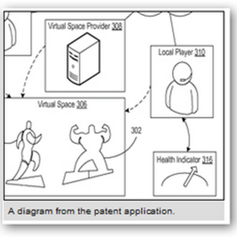 Microsoft Patent Filed – Using Health Records to Generate Your Avatar