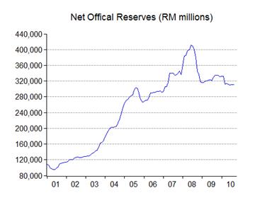 01_reserves