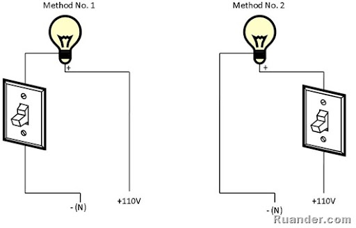 ruander com proper way to wire a light switch rh ruander com light bulb wiring kit light bulb wiring diagram