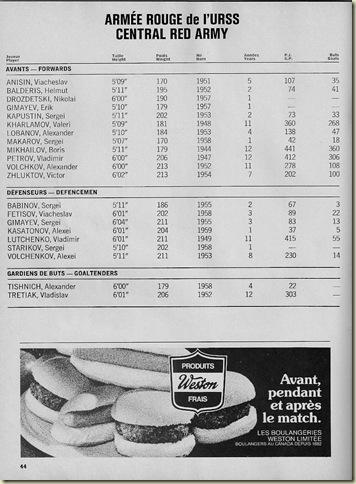 1979program_page20