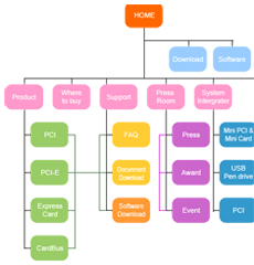 генератор сайта