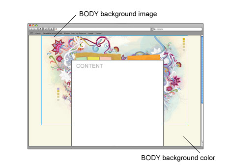 Css background for Center table css