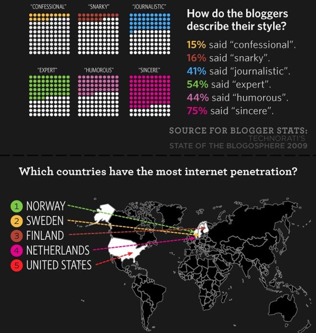 инфографика интернет