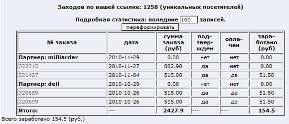 партнерка продажа DVD - hotcd.ru