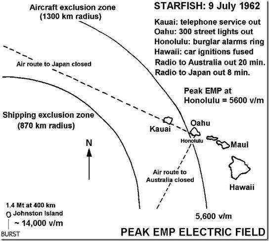 StarfishNucleartestnearHawaii