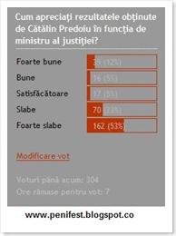 Sondaj rezultate mandat Predoiu