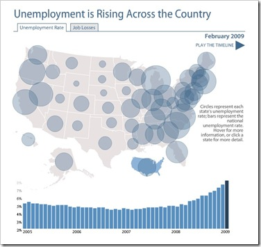 USA Unemployment Map