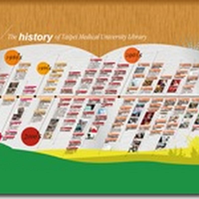 北醫50週年校慶-圖書館系列活動