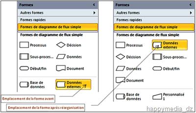 """Aperçu du gabarit forme de diagramme de flux simple avant et après réorganisation de la forme """"Données Externes"""""""