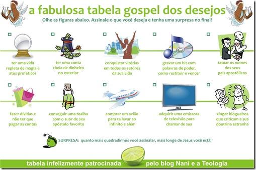 tabela gospel
