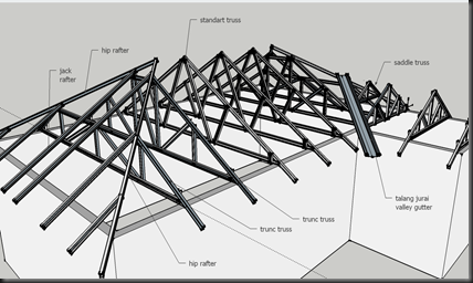 sample unit truss_non batten