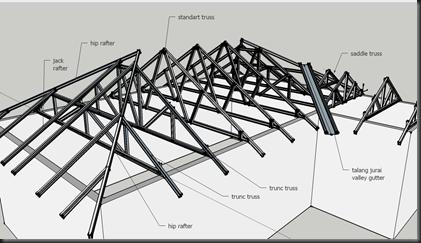 sample unit truss_non batten