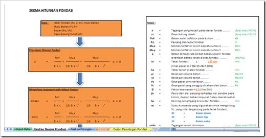Download Spreadsheet Excel, Perencanaan Pondasi Telapak Bujur Sangkar