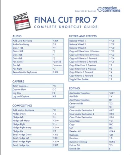 final cut pro book pdf
