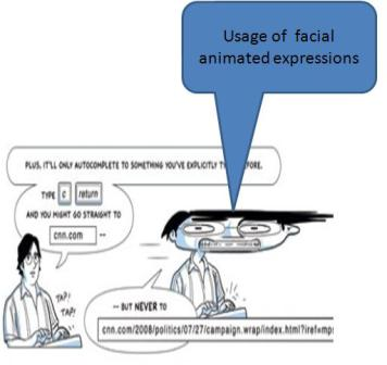 Animated Facial Expressions and Body Language