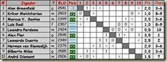 Tabela4F