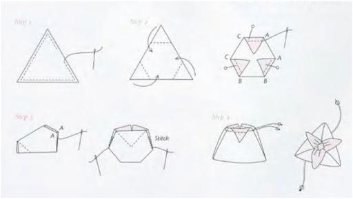 http://lh6.ggpht.com/_wUalqb3iQkI/TMLxz7qckOI/AAAAAAAAA2o/pBV_bhzyaJ0/triangle%20senteur.JPG