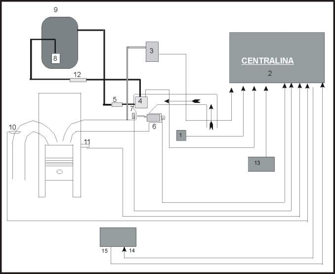 Sistema Multec Tbi Corsa 1 0 Efi E Corsa 1 4 Efi