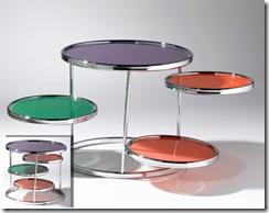 mojo-table