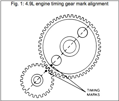 Timinggears on 2004 Ford F 150 5 4 Timing Chain Marks