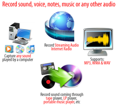 Free Sound Recorder - cloud