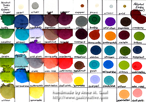 Alcohol Ink side-by-side comparison on glossy paper (left) and regular cardstock (right)