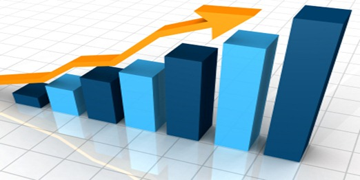 Bilangan pengunjung blog