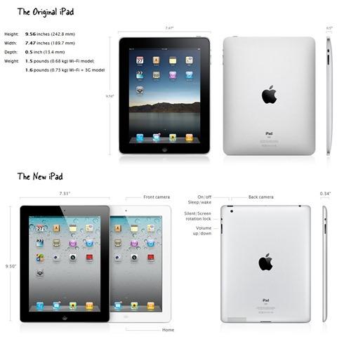 Perbezaan saiz antara iPad dan iPad 2