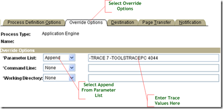Tracing PeopleSoft Application Engine Programs