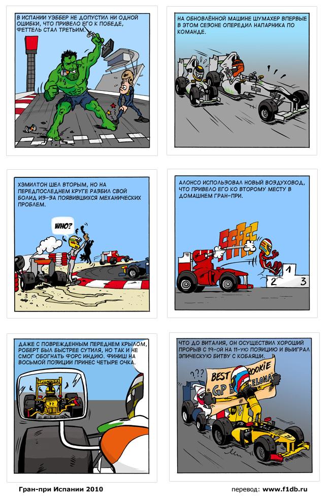 комикс по Гран-при Испании от Cirebox