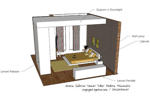 Ide untuk Desain Interior Kamar Tidur Minimalis 2015 yg keren