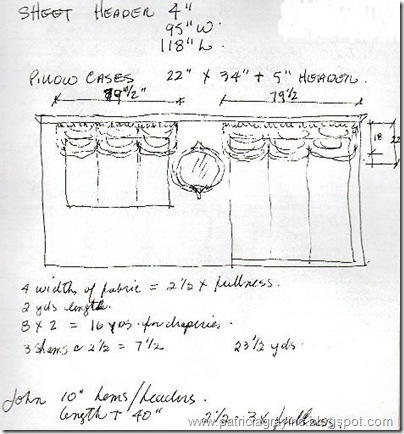 Interior Design Sketches Drapery Valance Details