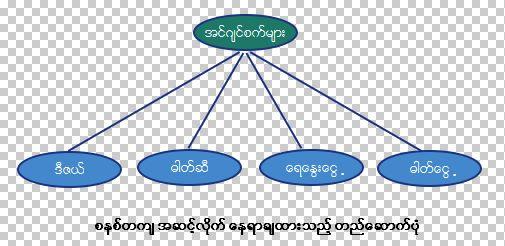 Good website hierarchy