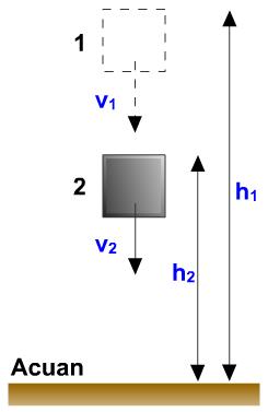 (Simulasi dan Animasi Fisika.SWF : Energi Potensial, Energi Kinetik, Energi Mekanik)