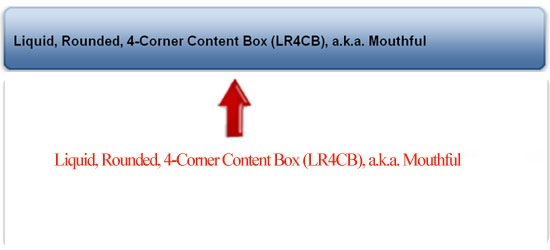 Liquid, Rounded, 4-Corner Content Box