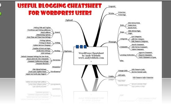 Blogging-cheatsheet-for-wor
